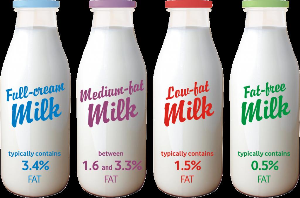 Choose between milk only