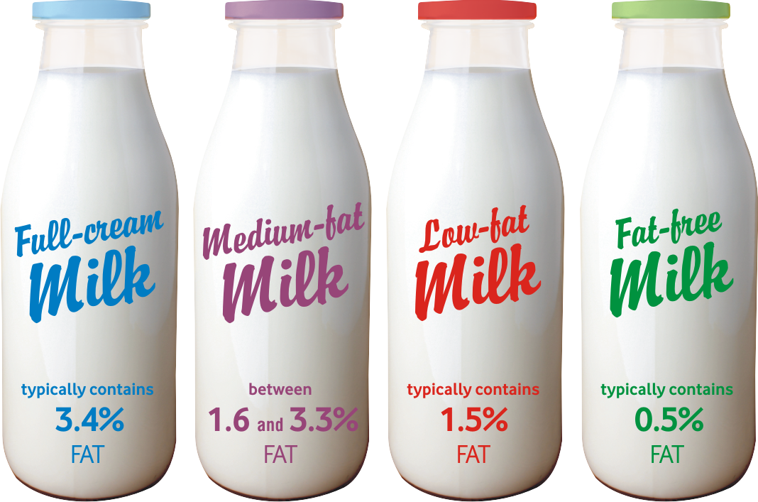 dairy 3 a day dairy and fat content of milk rediscover dairy