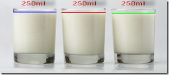 Glasses of full cream, half fat and low fat milk