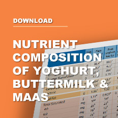 Nutrient composition of yoghurt buttermilk and maas
