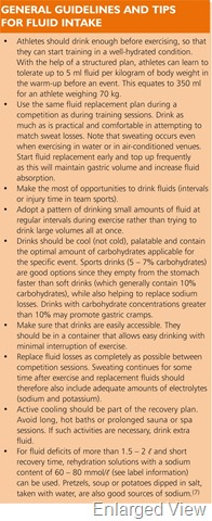 General guidelines and tips for fluid intake