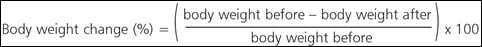 Calculate body mass index
