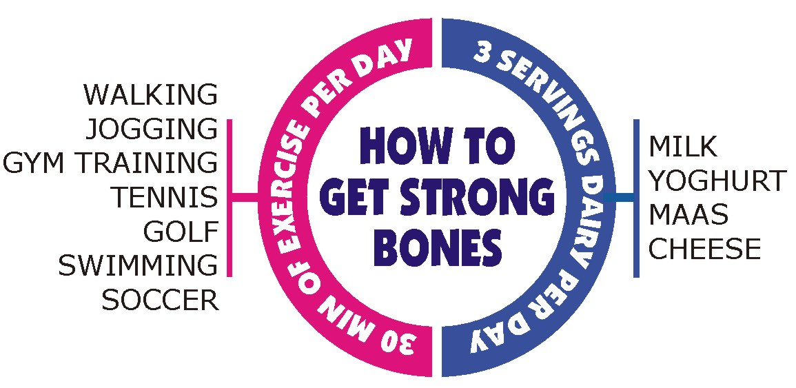 Strong bones how to